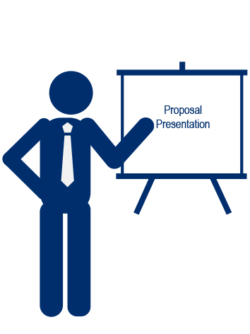 Step 3: Proposal Presentation